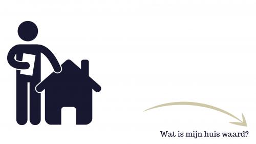 Waardebepaling in Apeldoorn